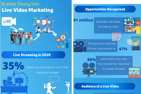 businesses-diving-into-live-video-marketing