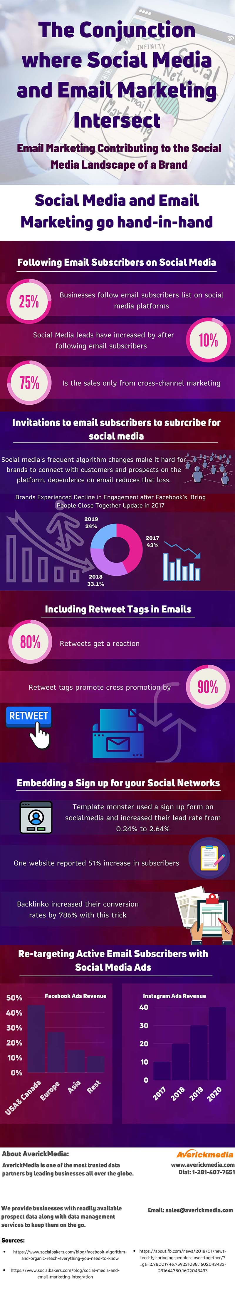 infographic-the-conjunction-where-social-media-and-email-marketing-intersect