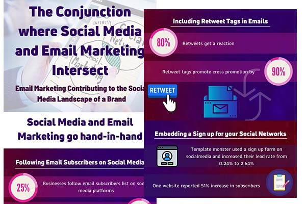the-conjunction-where-social-media-and-email-marketing-intersect